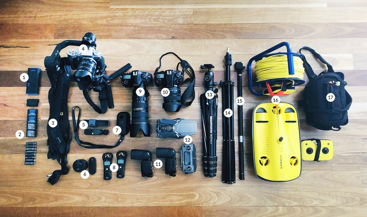 Wedding Photography Equipment - what I use 1